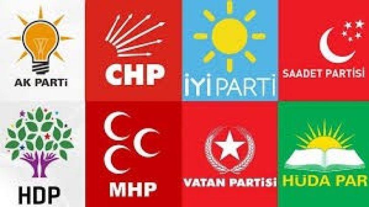Ankete Gaziantep'te Katıldı. Kime Oy vereceksiniz. İşte Anket Sonucu.